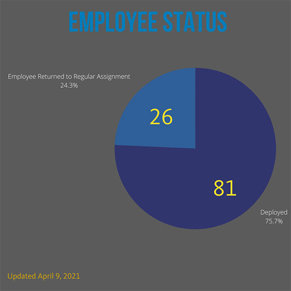 HR graphic